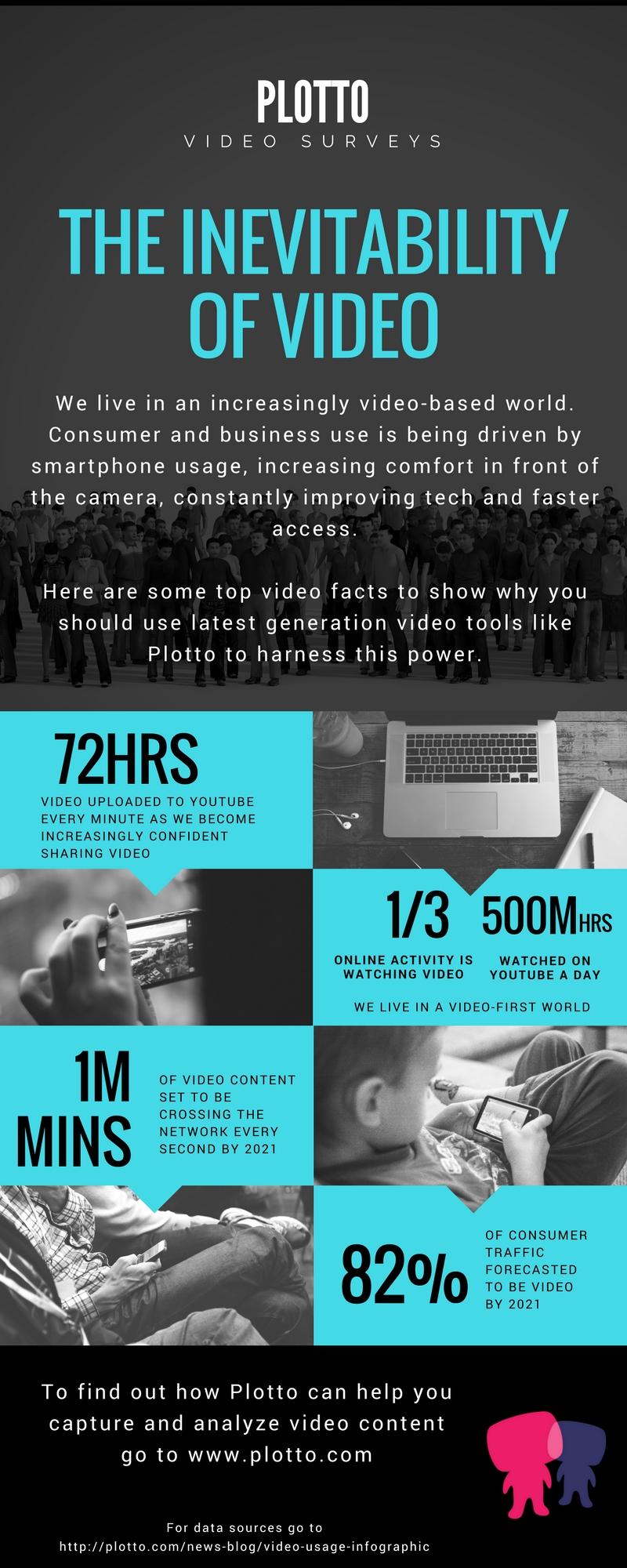 Plotto_video_infographic.jpg