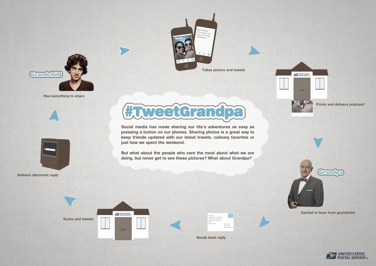 TweetGPBoard.jpg