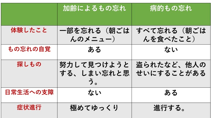 政府広報オンラインより引用作成(参考サイト1)