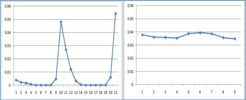 Graph Aha!.png