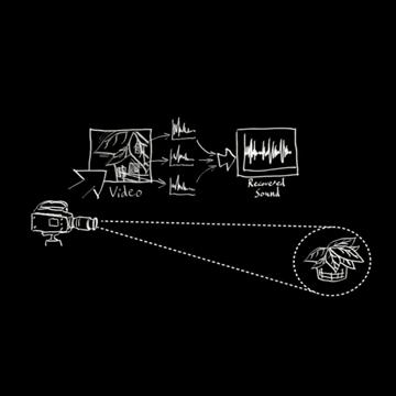 TED talk – New video technology that reveals an object's hidden properties