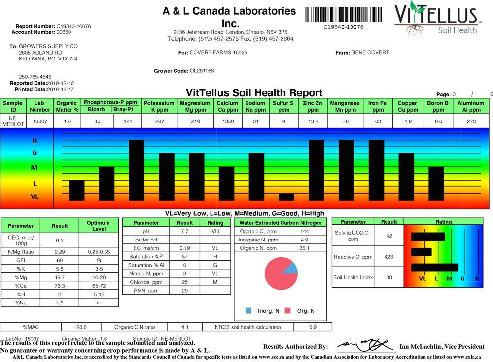 NE Merlot 2019 Soil Health Test -1.jpg
