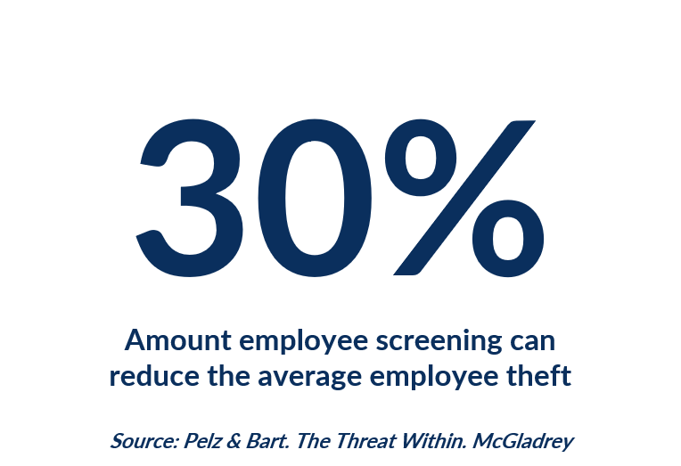 Employment Screening can reduce employee theft