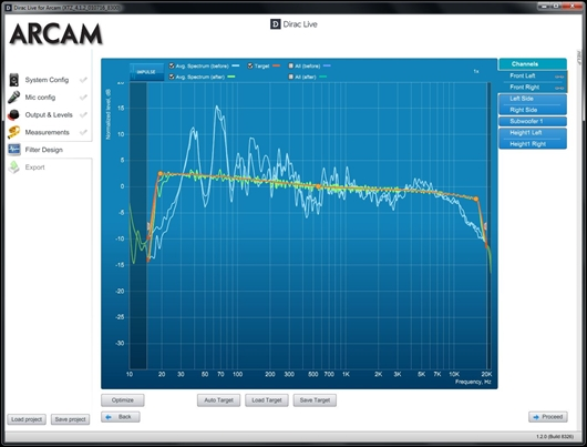 Dirac Live Room Correction and Arcam