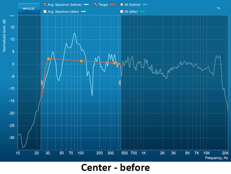 figure-14-NAD-T-758-V3-AV-Surround-Sound-Receiver-Center-Before.jpg