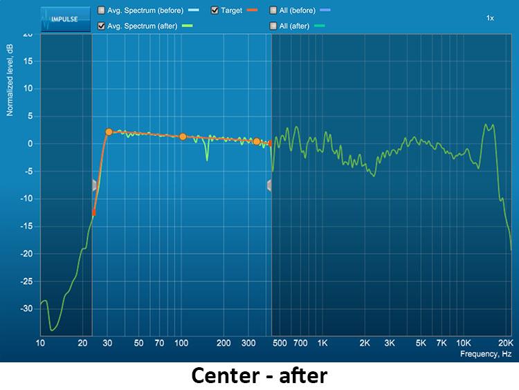 figure-15-NAD-T-758-V3-AV-Surround-Sound-Receiver-Center-After.jpg
