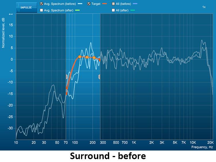 figure-16-NAD-T-758-V3-AV-Surround-Sound-Receiver-Surrounds-Before.jpg