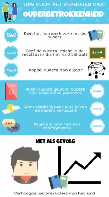 Tips_voor_ouders_infograph (1).png