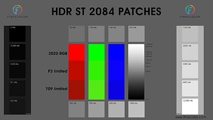 HDR 2020 2084