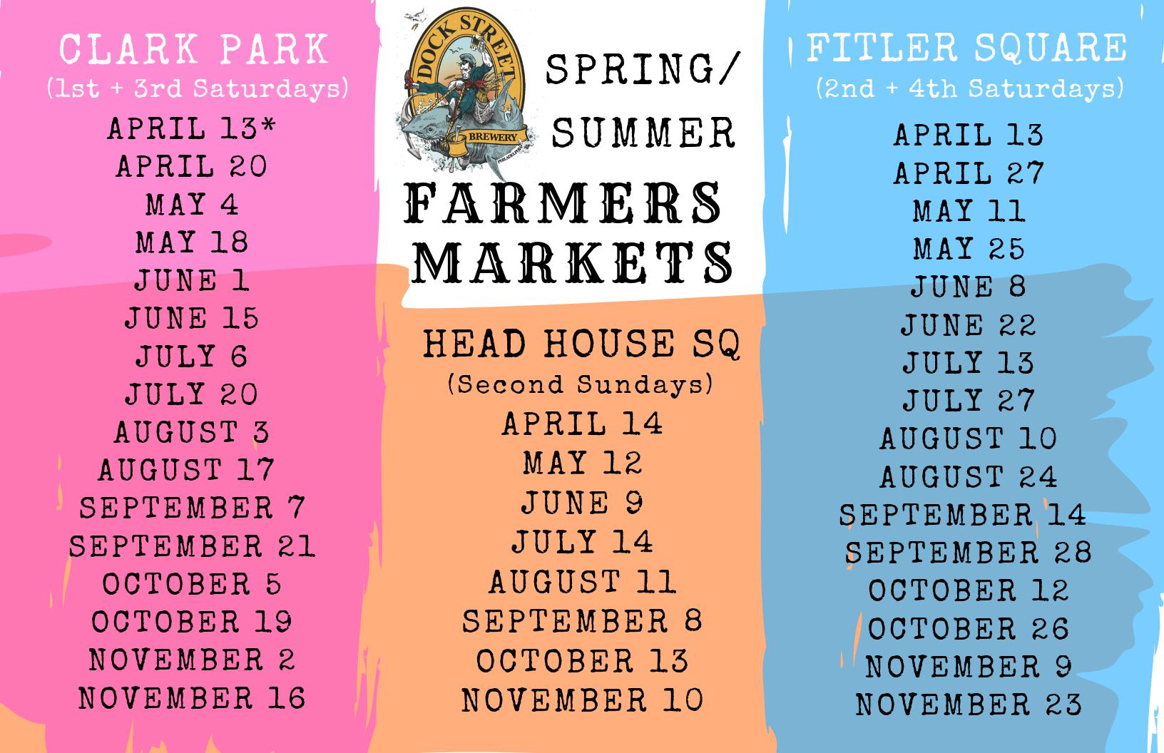 farmers markets 2019 11 x 17.png