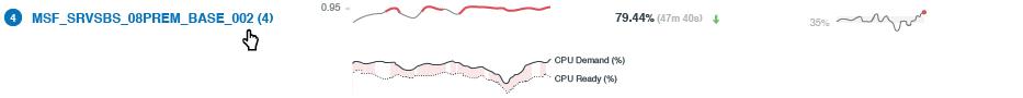 cpu_slowdown_waste_fraction_v2.png