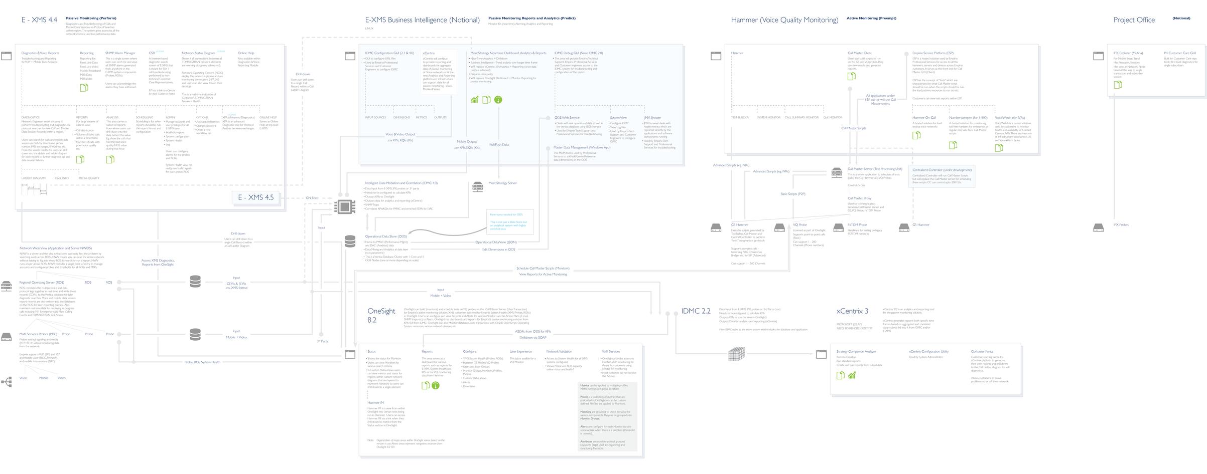 Empirix_product_ecosystem_v2.png
