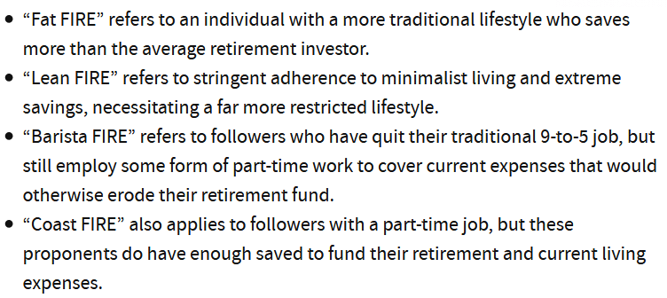 Source: https://www.investopedia.com/terms/f/financial-independence-retire-early-fire.asp