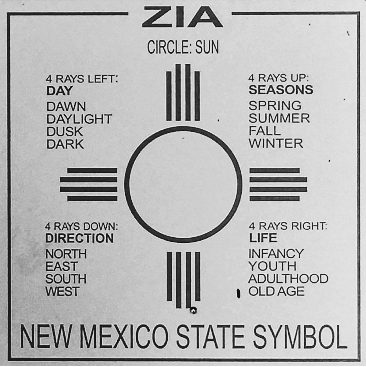 New Mexico's Zia - The Inspiration for the collection