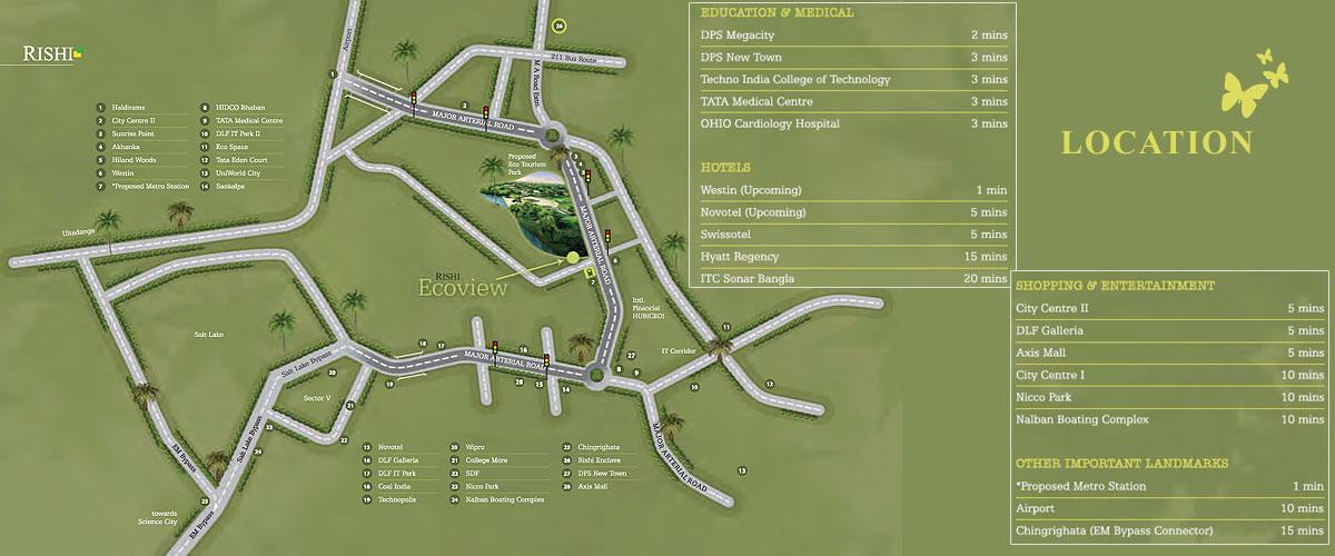 Rishi Ecoview Location