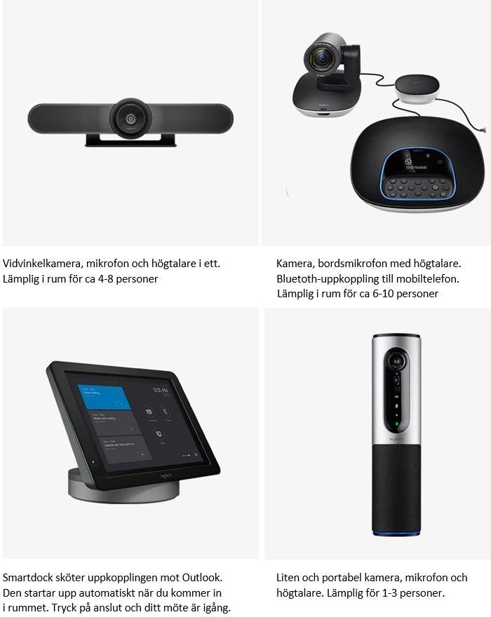 Logitechs lösningar för olika rumsstorlekar. Logitech Connect för 1-3 personer, Logitech Meetup för 4-8 personer, Logitech Group för 6-10 personer. I större rum kan vi koppla ihop systemet med en Clearone ljudmixer och takmikrofoner samt takhögtalare.