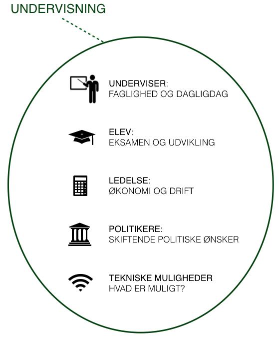 Undervisning - maal og midler.png