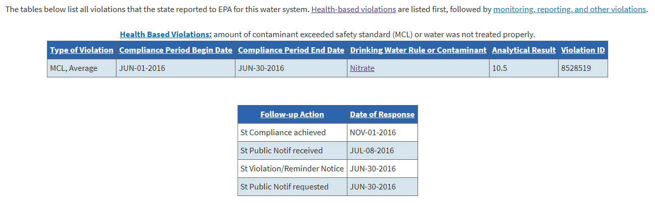 US EPA: Safe Drinking Water Information System