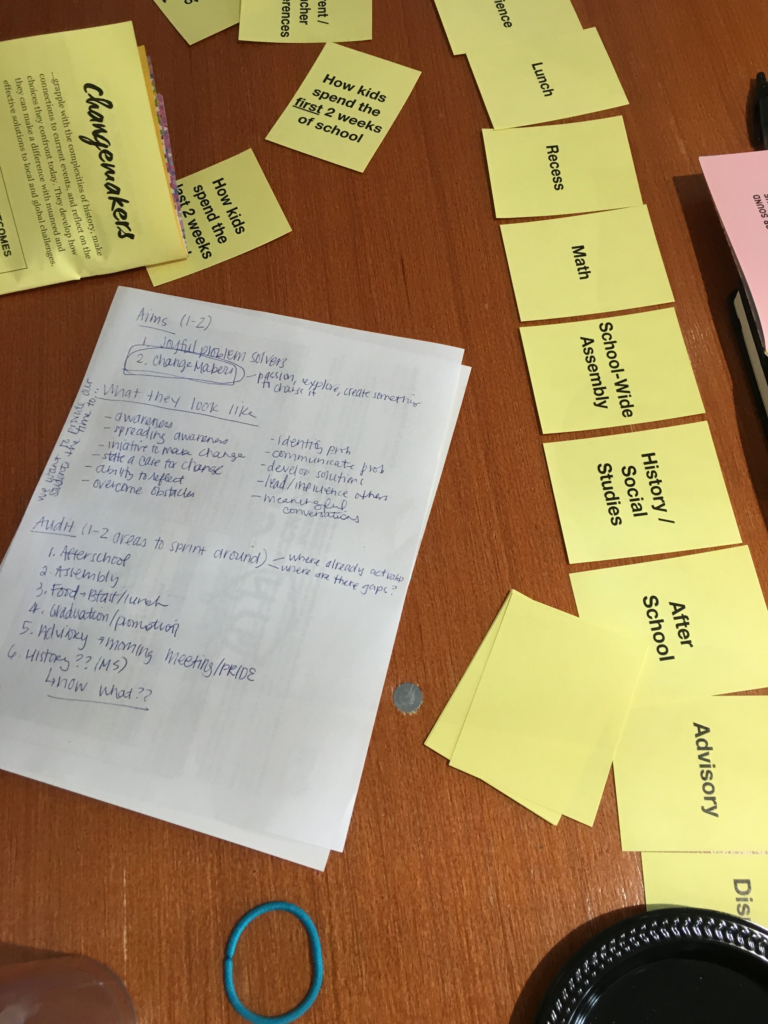 A team conducts an audit of how their graduate aims are currently being lived out on their campus
