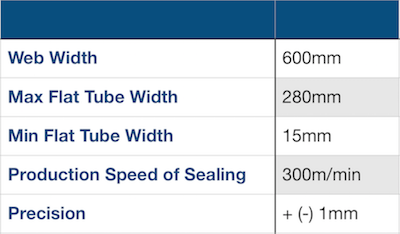 Shrink Sleeve Seaming Specification