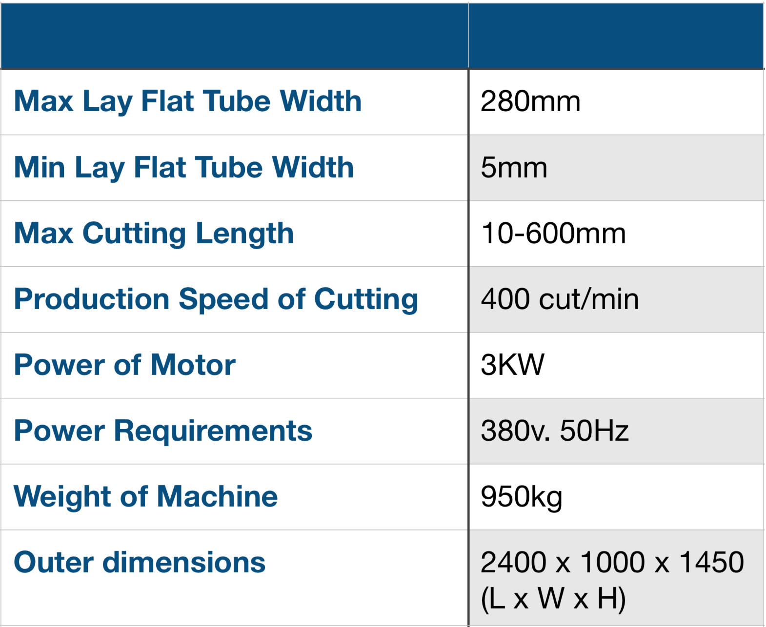 Shrink Sleeve Cutting Machine Specification