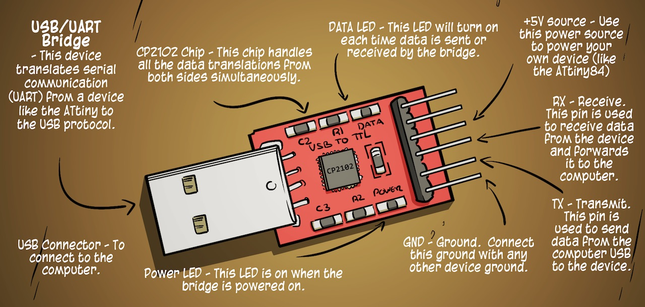 Updated USB Bridge from Page 25