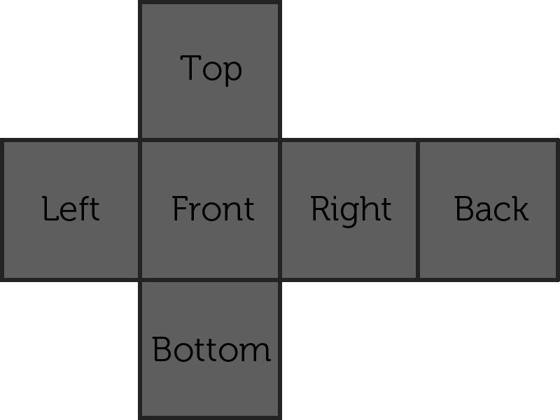 Cube Map Horizontal