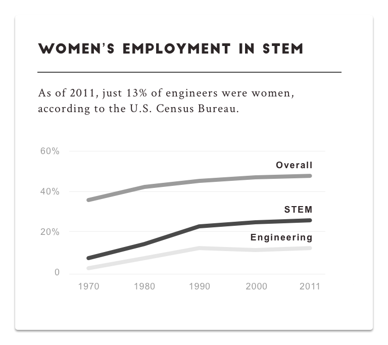 Womens-Employment.png