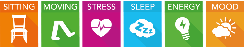 Sit less, move more, stress less, sleep better icons