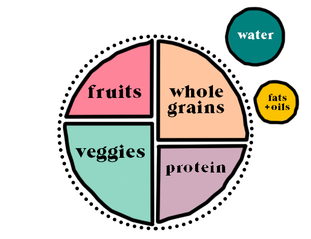 nutrition-plate.png