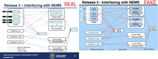 Figure 5: Real FAA document compared to Mr. Robot copy.  (USA Network)