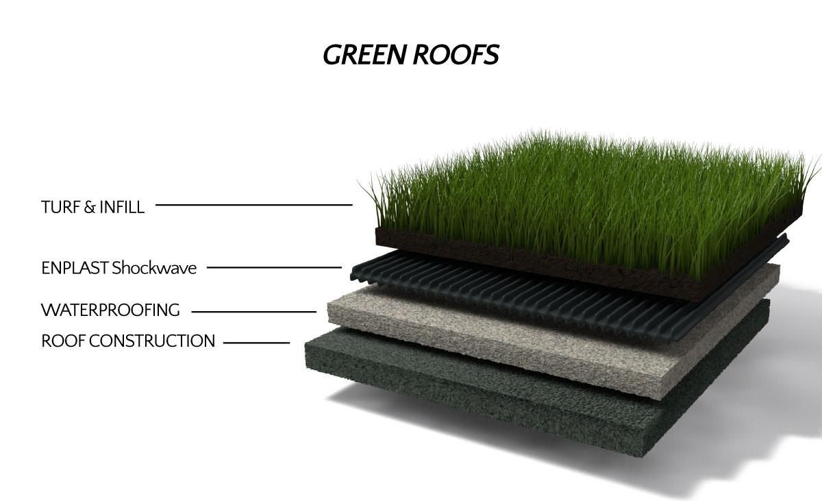 Green Roof underlayment application