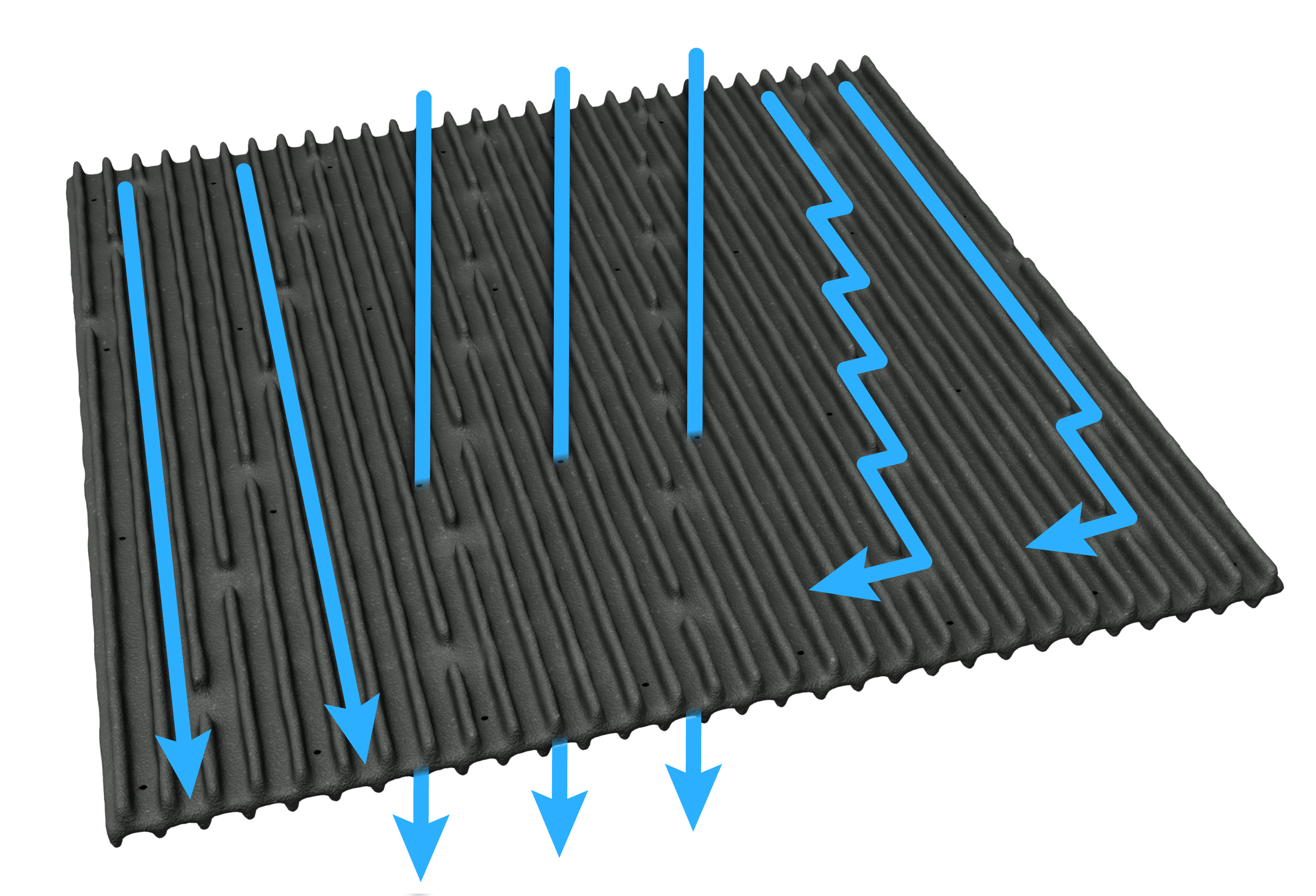 Integrated multi-directional drainage