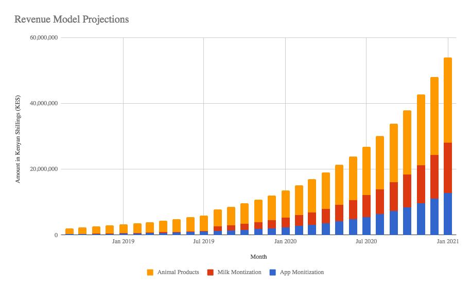 revenue-monetization.png