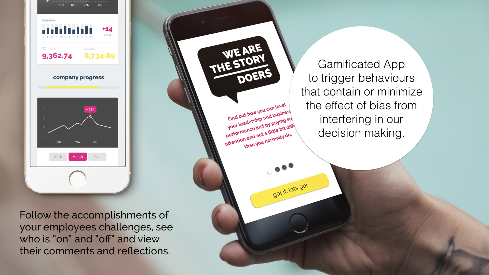 Gamificated App to trigger behaviours that contain or minimize the effect of bias from interfering our decision making.