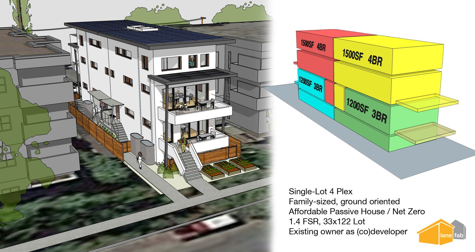 With a few relaxations our existing RM apartment zones could support single-lot-development projects like this proposal from Lanefab.