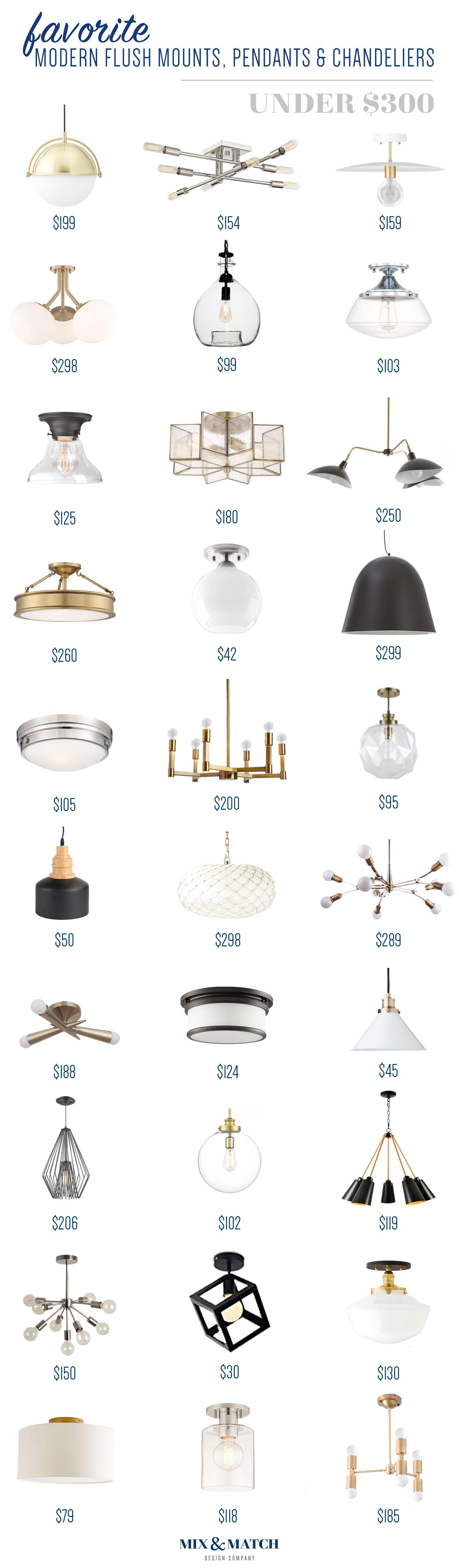 Modern-Ceiling-Light-Fixture-Roundup-Under-$300.jpg