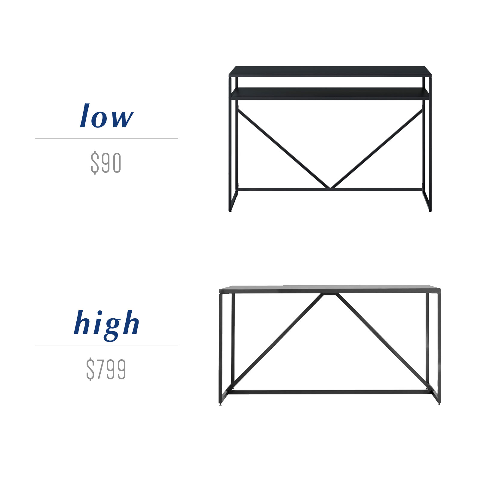 Get the look for less or decide to splurge! Come see the budget-friendly and spend-worthy pieces of furniture in this blog post including the high/low sources for this modern black desk.