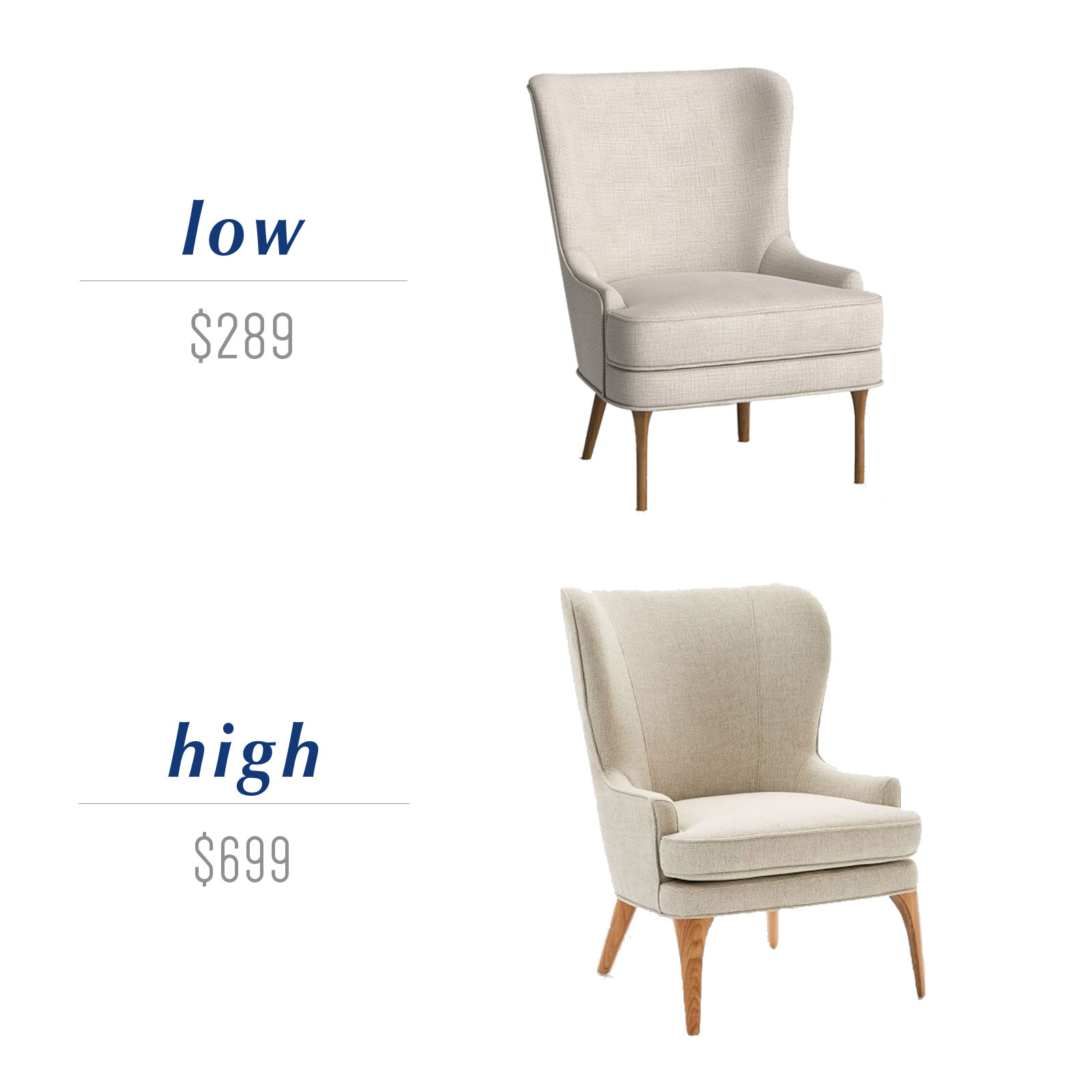 Get the look for less or decide to splurge! Come see the budget-friendly and spend-worthy pieces of furniture in this blog post including the high/low sources for this modern wingback chair.