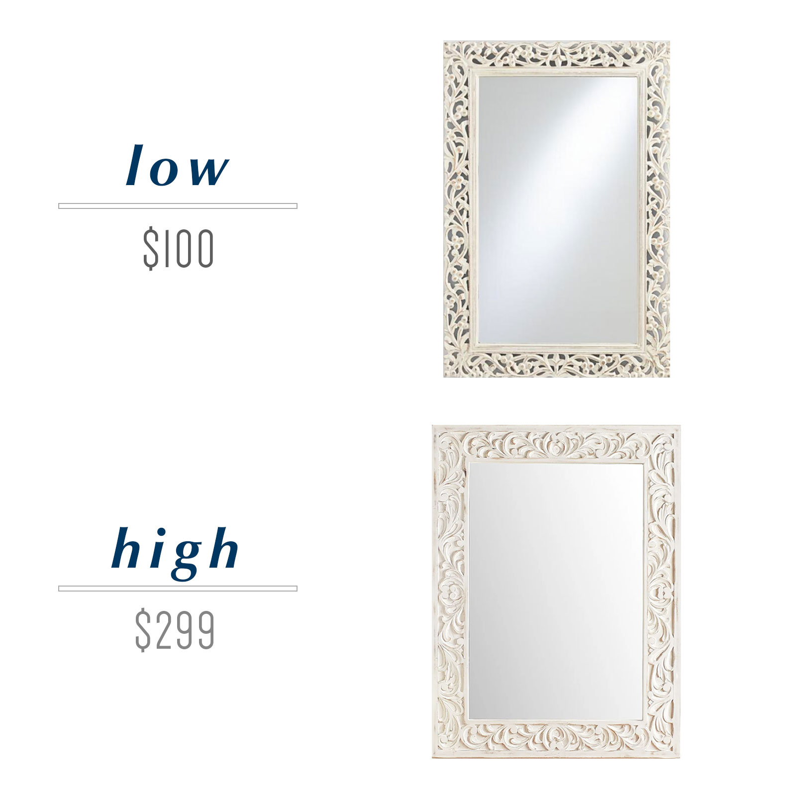 Get the look for less or decide to splurge! Come see the budget-friendly and spend-worthy pieces of furniture in this blog post including the high/low sources for these carved wood whitewashed mirrors.