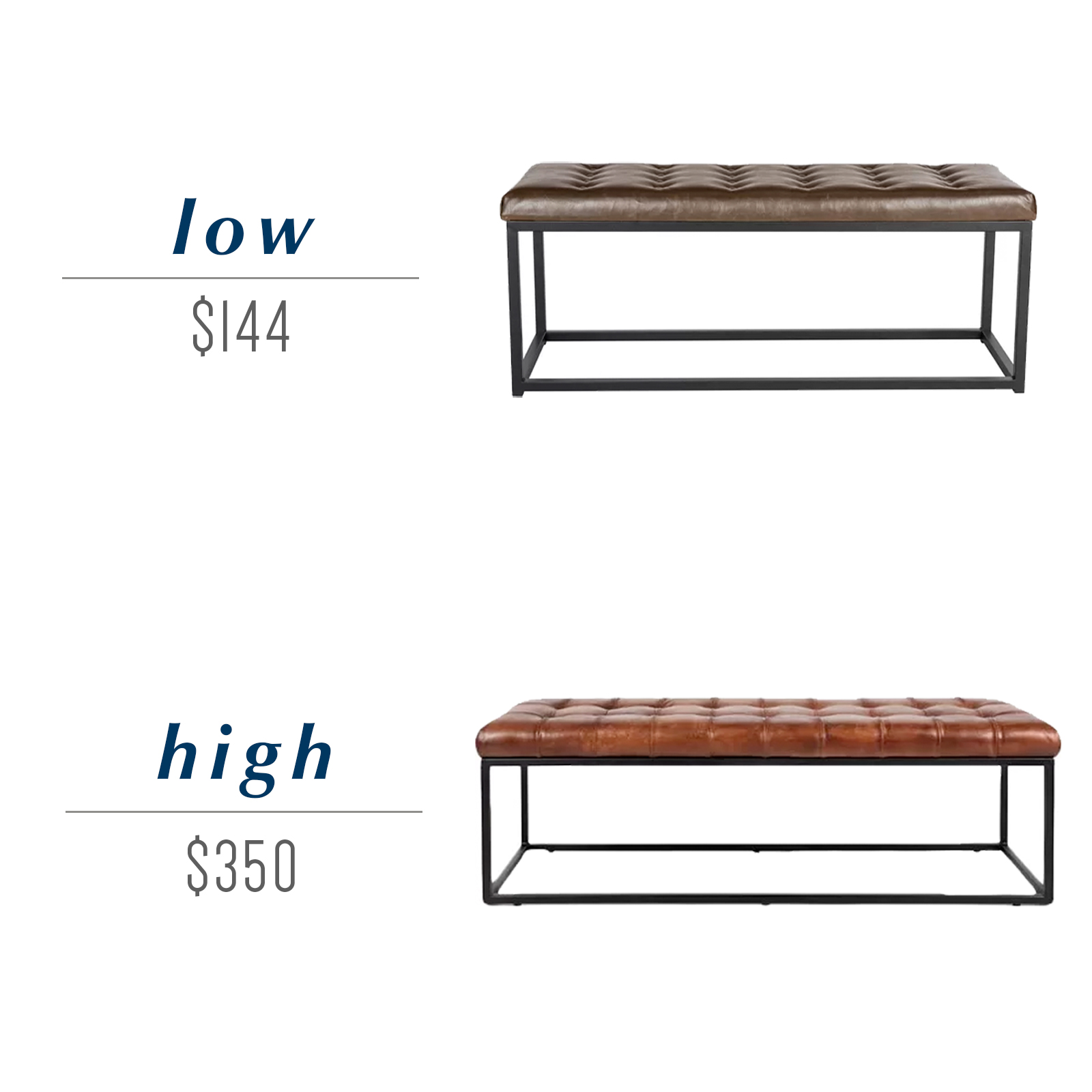 Get the look for less or decide to splurge! Come see the budget-friendly and spend-worthy pieces of furniture in this blog post including the high/low sources for this tufted leather bench! #industrialdecor #masculinehomedecor #industrialmodernfurniture