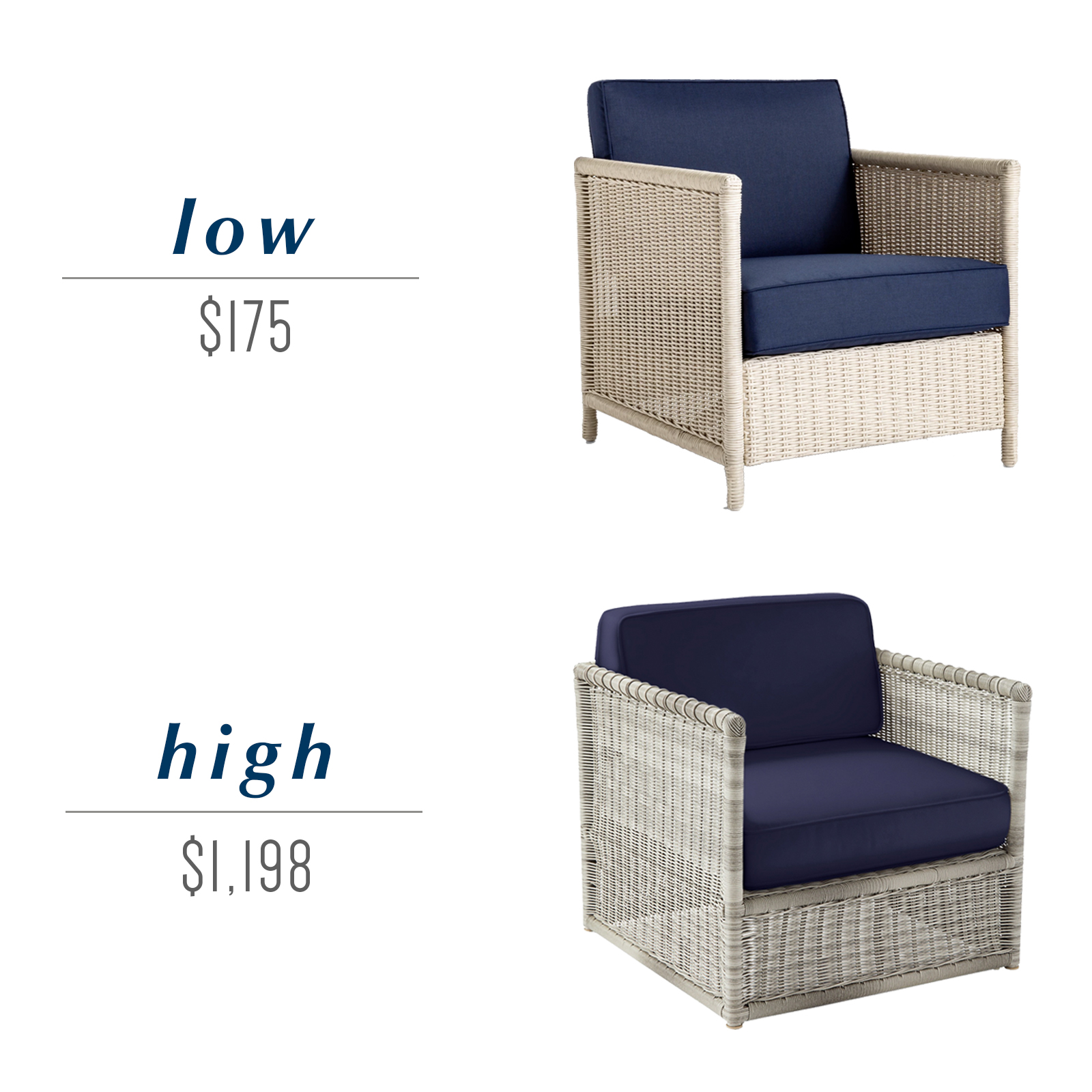 Get the look for less or decide to splurge! Come see the budget-friendly and spend-worthy pieces of furniture in this blog post including the high/low sources for this outdoor wicker patio lounge chair. I love the light tone and the navy cushion!