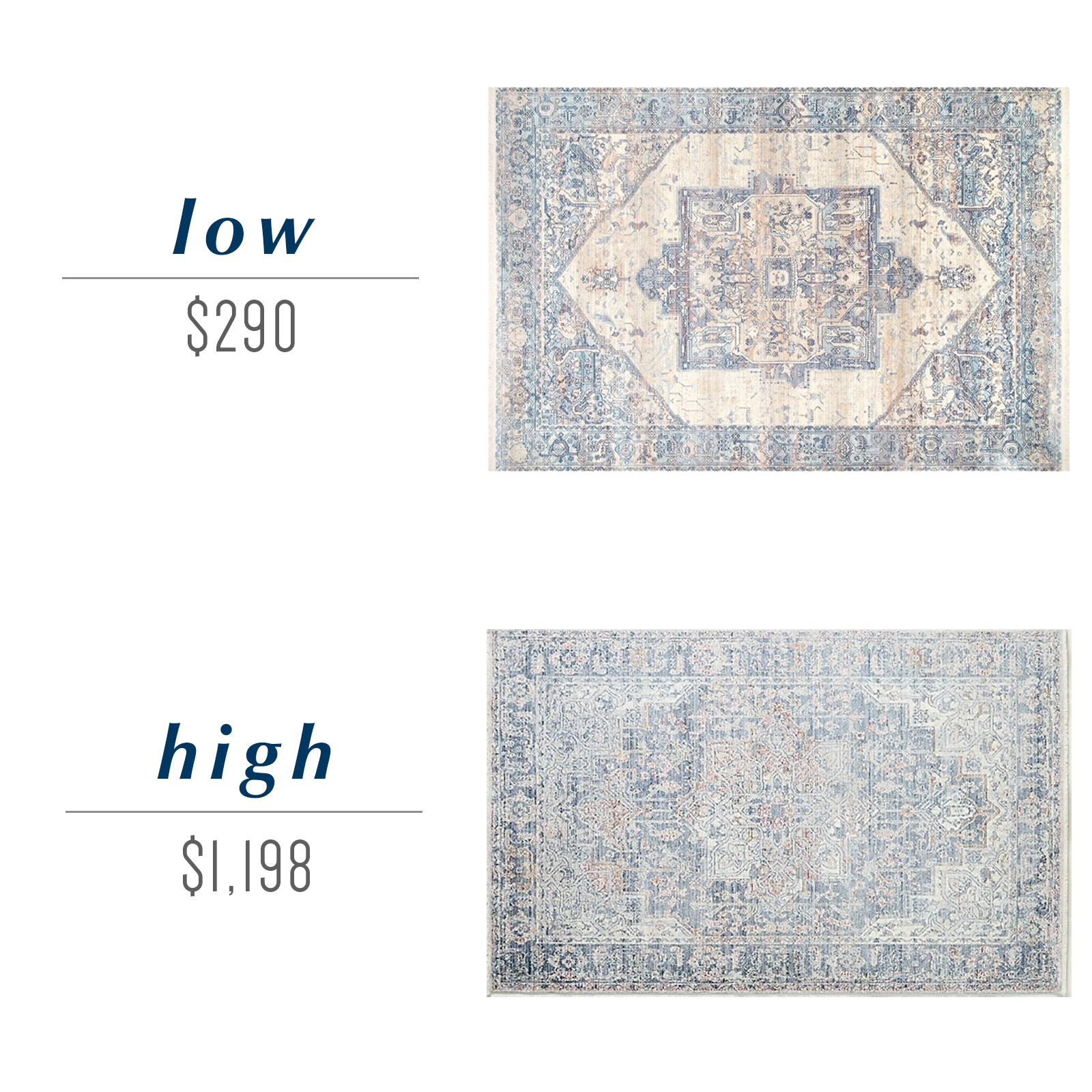 Get the look for less or decide to splurge! Come see the budget-friendly and spend-worthy pieces of furniture in this blog post including the high/low sources for these vintage-style Persian rugs in blue and ivory!
