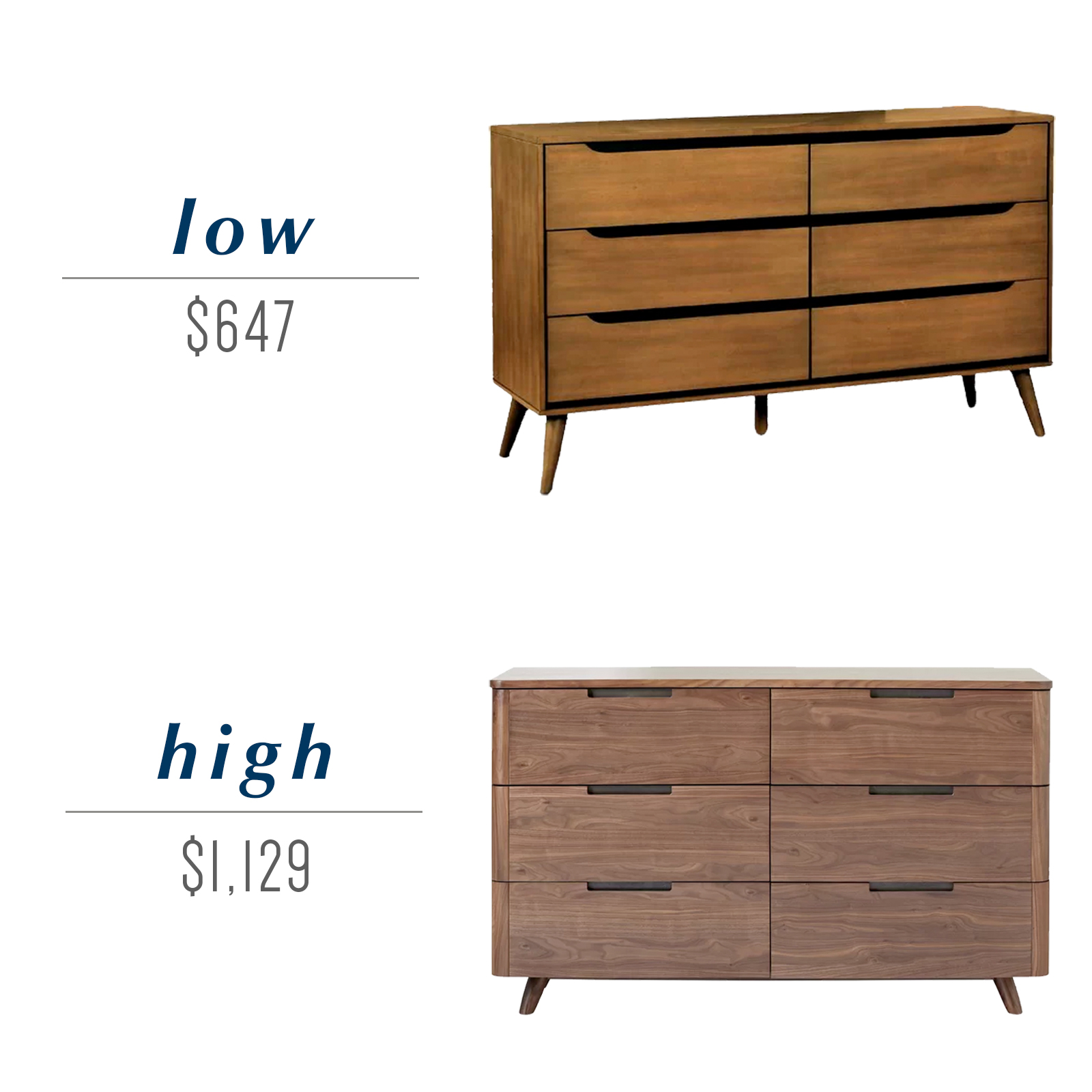 Get the look for less or decide to splurge! Come see the budget-friendly and spend-worthy pieces of furniture in this blog post including the high/low sources for these walnut mid-century modern dressers!