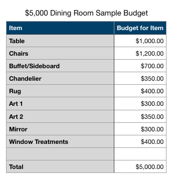 $5000-Dining-Room-Sample-Budget.png
