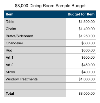 $8000-Dining-Room-Sample-Budget.png