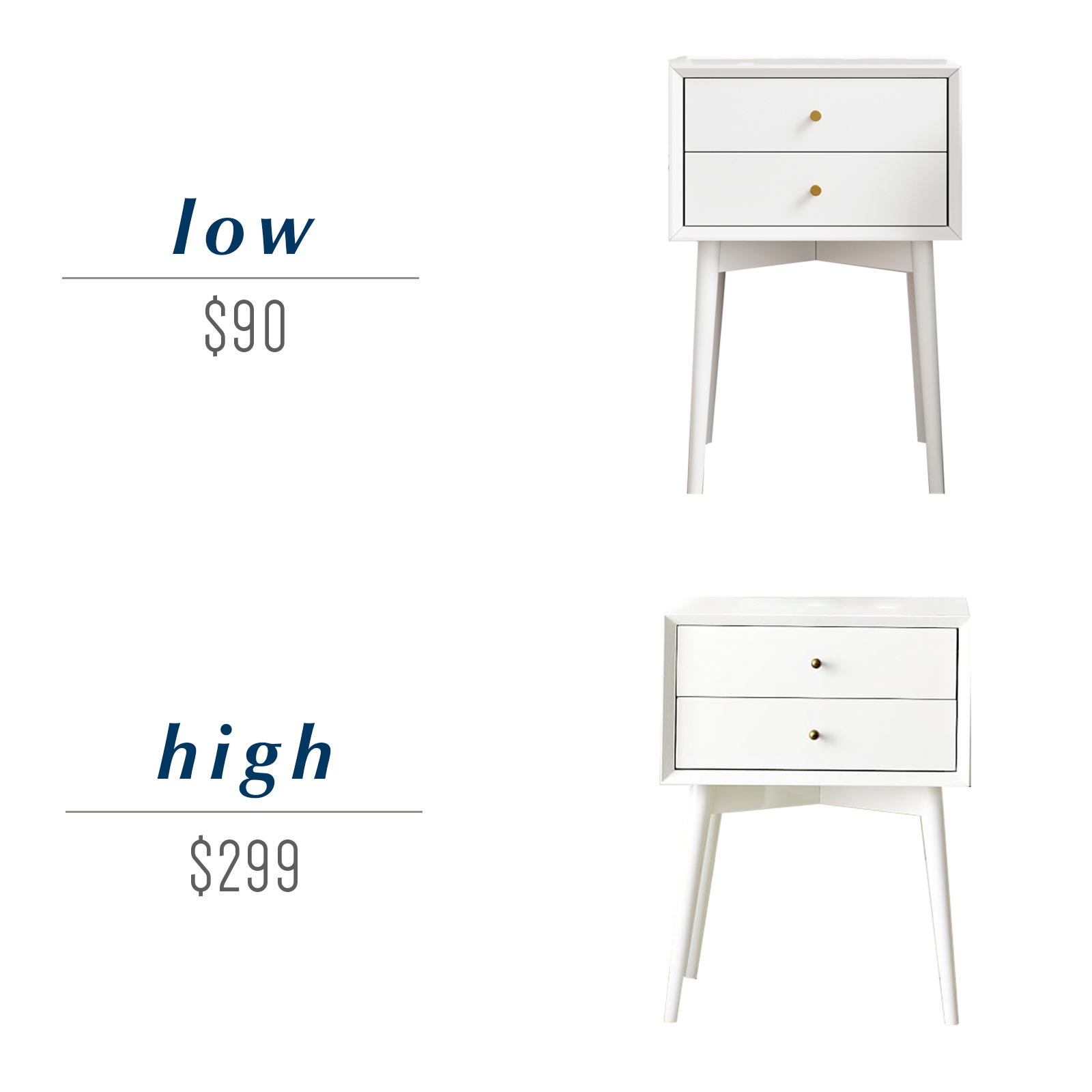 Get the look for less or decide to splurge! Come see the budget-friendly and spend-worthy pieces of furniture in this blog post including the high/low sources for this white mid-century modern nightstand.