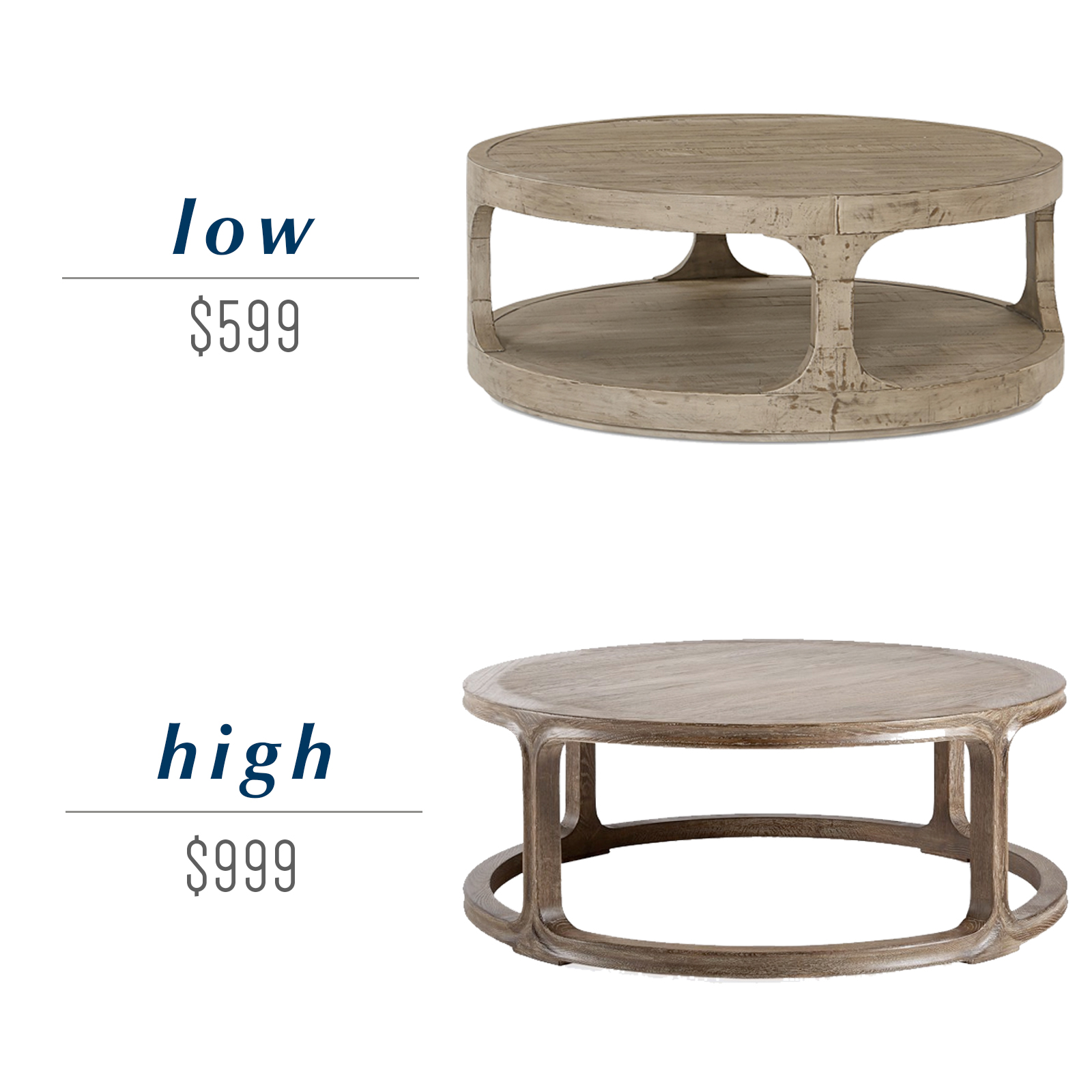 Get the look for less or decide to splurge! Come see the budget-friendly and spend-worthy pieces of furniture in this blog post including the high/low sources for this rustic round wood coffee table.