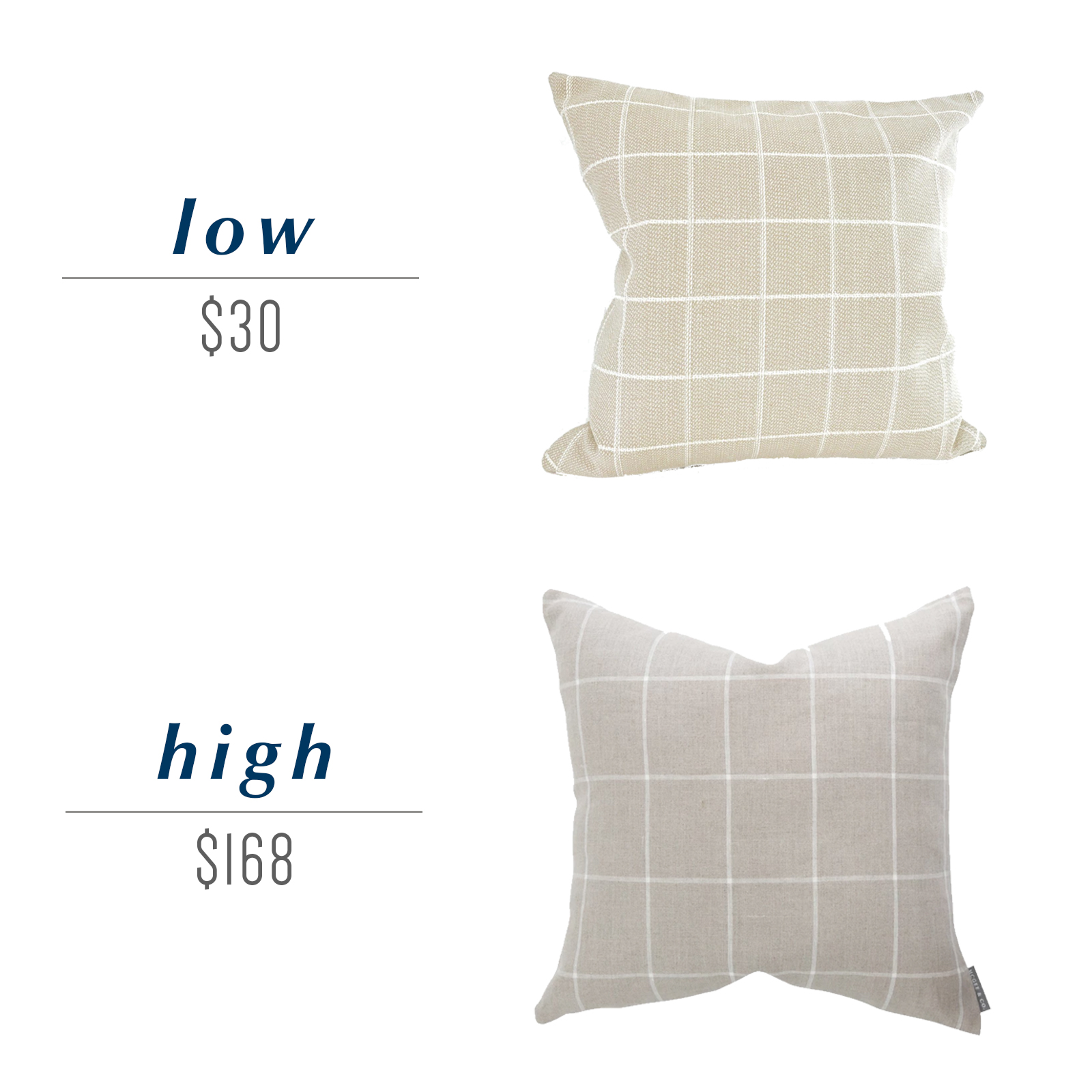 Get the look for less or decide to splurge! Come see the budget-friendly and spend-worthy pieces of furniture in this blog post including the high/low sources for these neutral windowpane pillow covers!