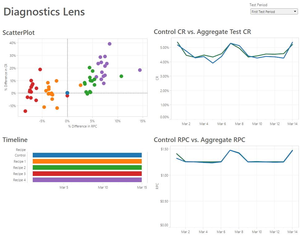 CRO - Test viz3.jpg